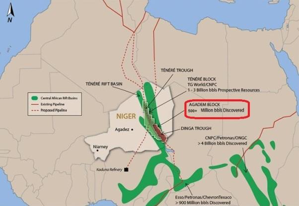 niger-oil-fields