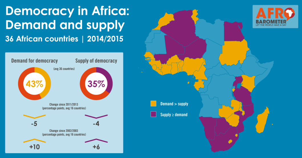 ab_democracy_in_africa_english_infographic_1